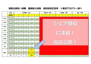 国家公務員(選択肢正答率)_page-0001 (003).jpg